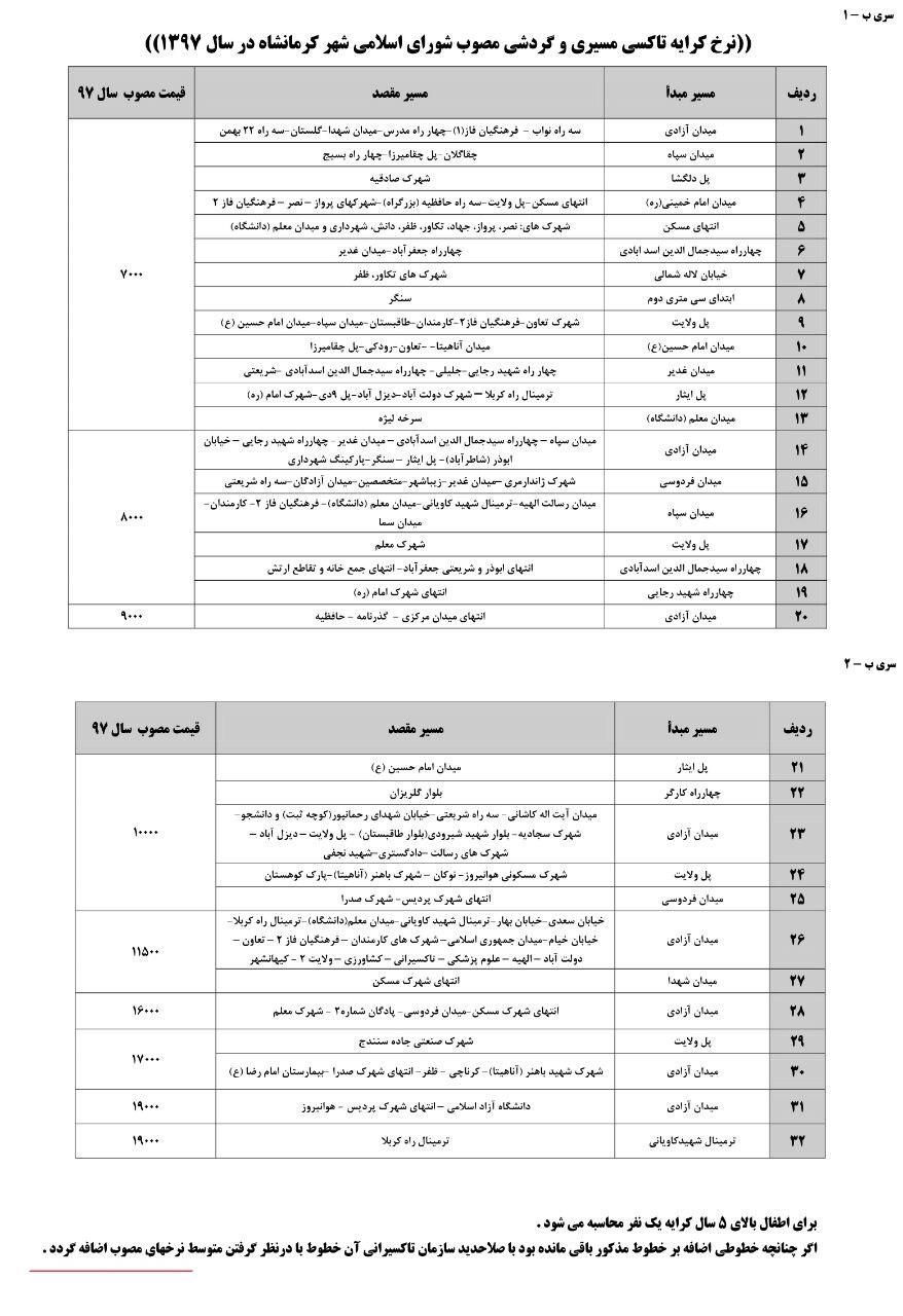 افزایش ۱۳ درصدی کرایه تاکسی در کرمانشاه