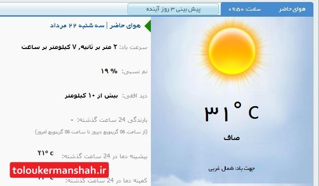 ابرناکی کرمانشاه تا پنجشنبه ادامه دارد/ پیشبینی وزش باد با سرعت ۴۵ تا ۶۰ کیلومتر بر ساعت