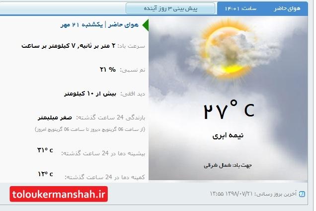 کاهش ۶درجه ای دمای هوای استان کرمانشاه