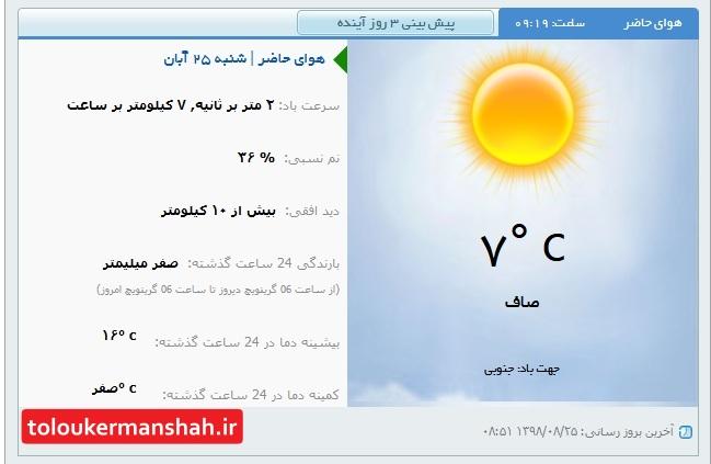 کرمانشاه ۵ تا ۱۰ درجه سرد میشود/ احتمال بارش برف در نقاط سردسیر