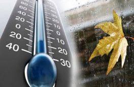 کاهش محسوس دمای هوای کرمانشاه از اواخر هفته جاری