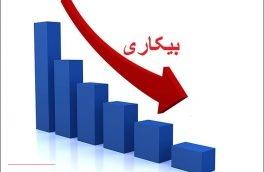 اعلام آخرین نرخ بیکاری استان کرمانشاه/ نرخ بیکاری کرمانشاه ۱۰.۵ درصد از میانگین کشور بالاتر است