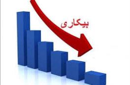 نرخ بیکاری ۱۴.۹ درصدی کرمانشاه در سال ۱۳۹۹/ کرمانشاه دیگر رکورددار نرخ بیکاری نیست